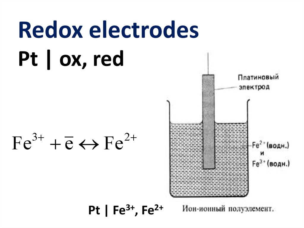 Redox electrodes Pt | ox, red