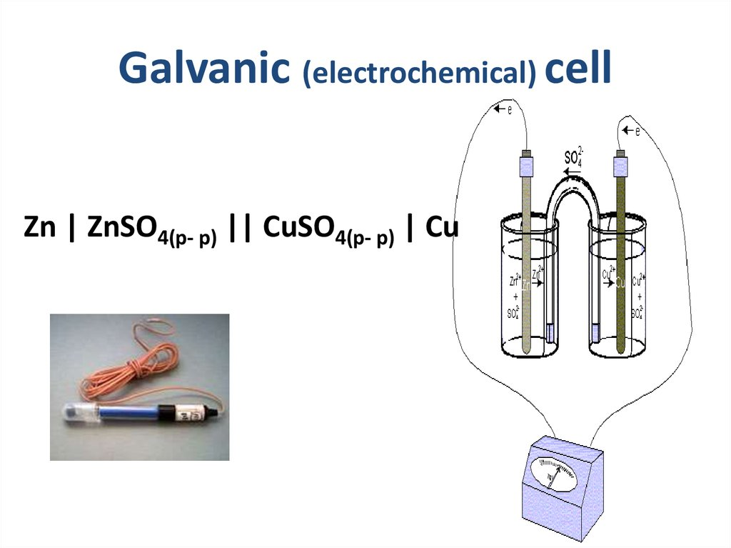 Galvanic (electrochemical) cell