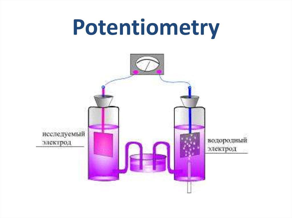 electrochemistry  oxidation