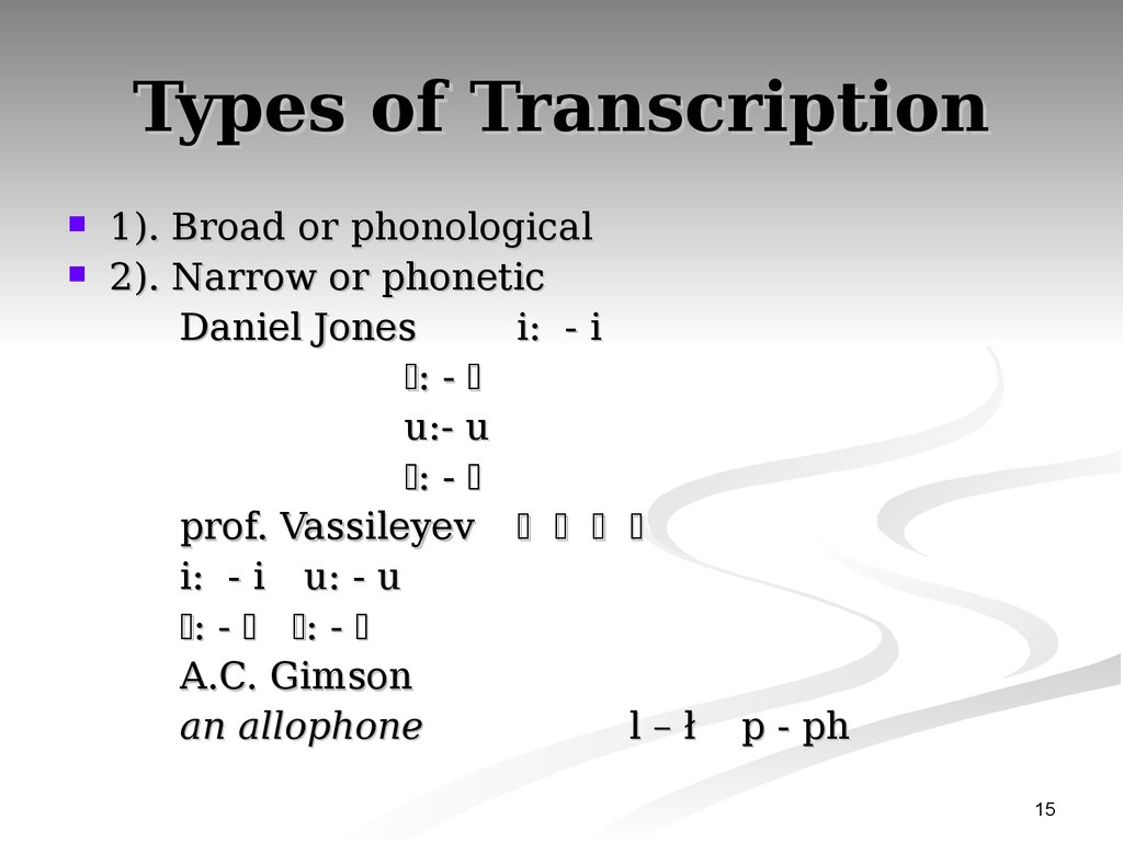 Types of Transcription