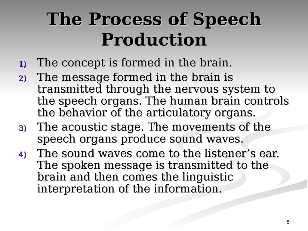 The Process of Speech Production