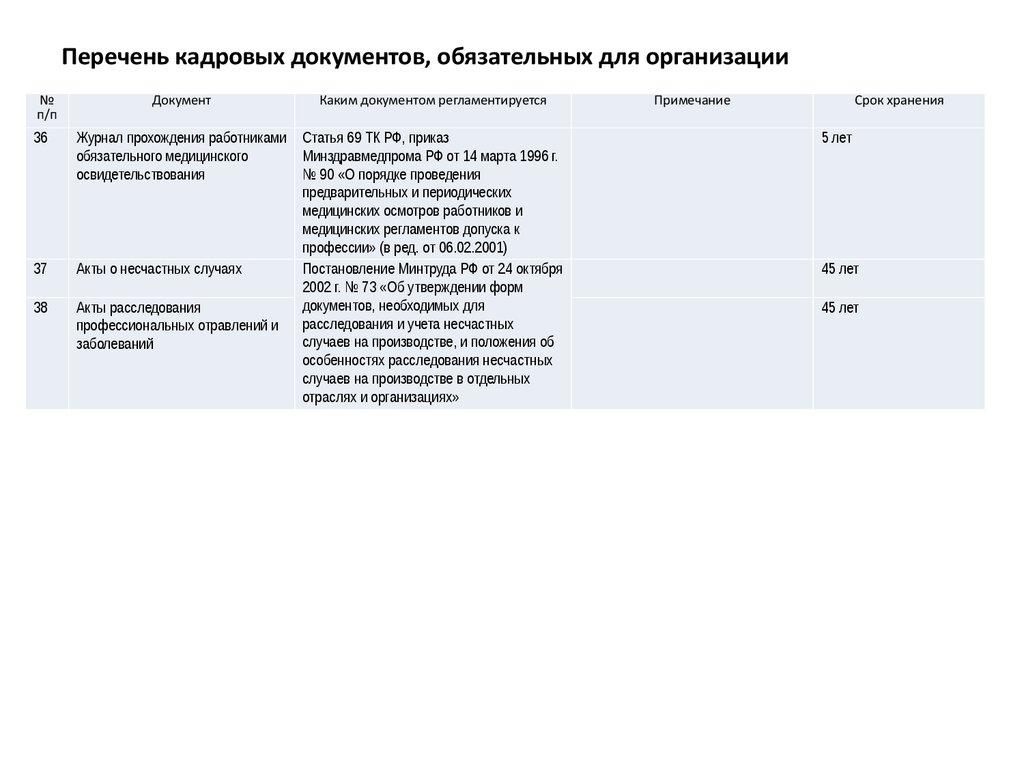 Инструкция по делопроизводству в службе кадров вниидад