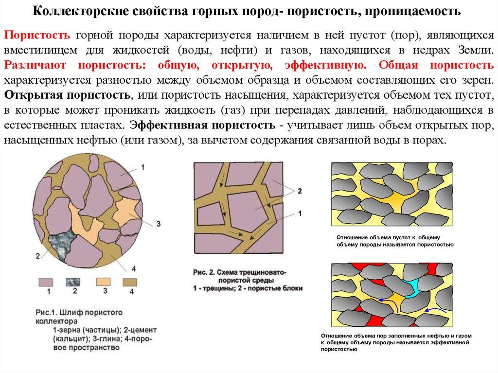 Пористость и трещиноватость скальных пород