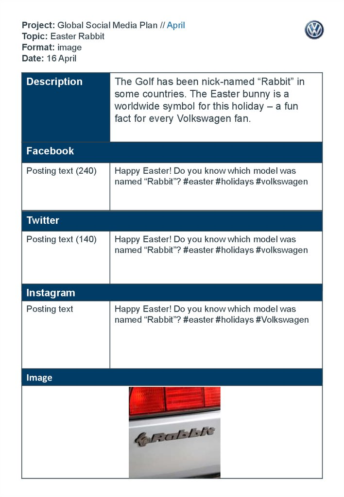 Project Global Social Media Plan April Topic Easter Rabbit