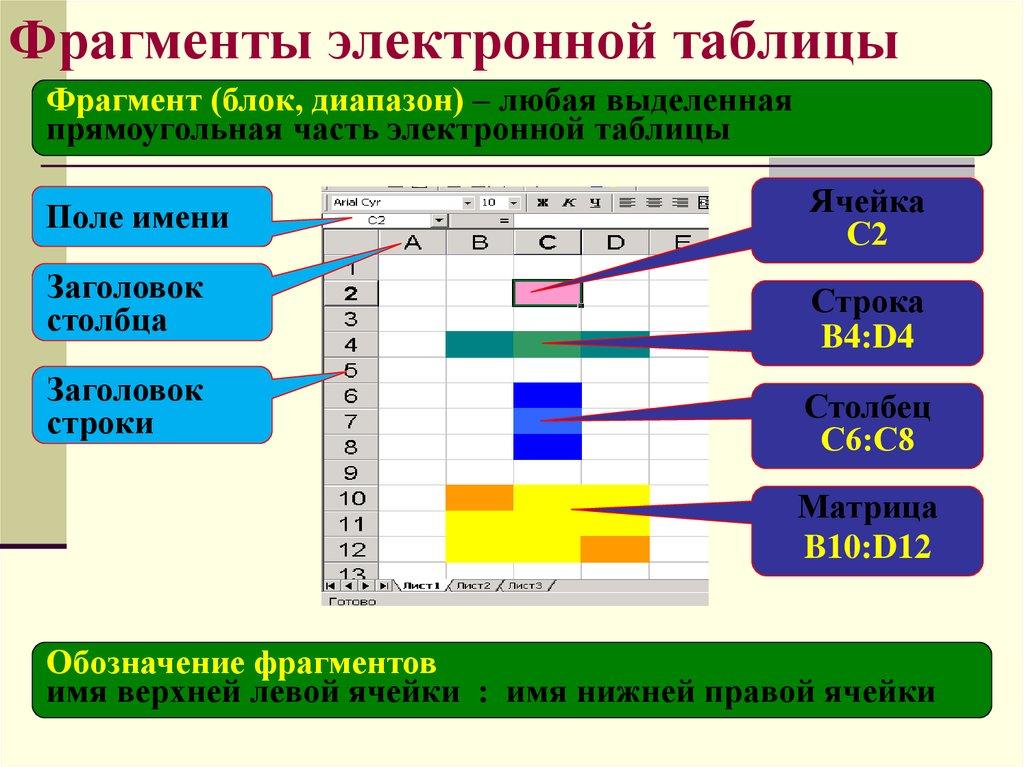 ebook economie manageriale