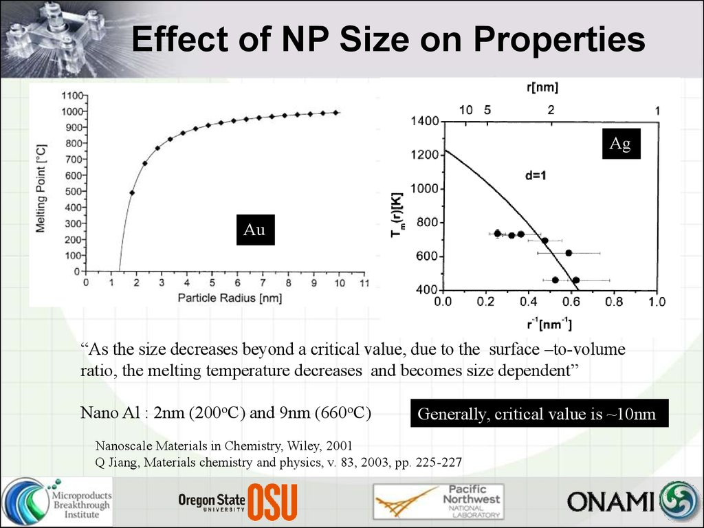 Application Of Nickel Nanoparticles In Diffusion Bonding Welding Diagram Effect Np Size On Properties