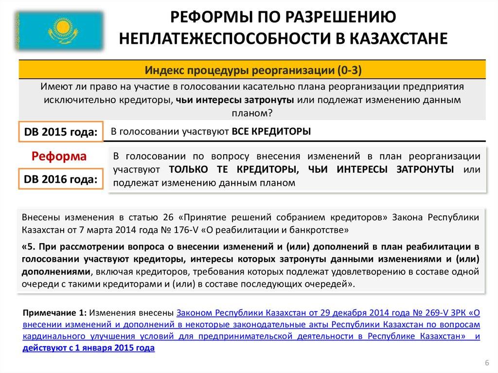 закон о банкротстве и реабилитации рк 2014