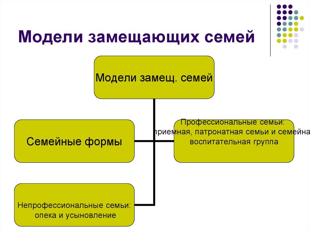Девушка модель межведомственного взаимодействия в работе с семьей презентация конвой работа для девушек
