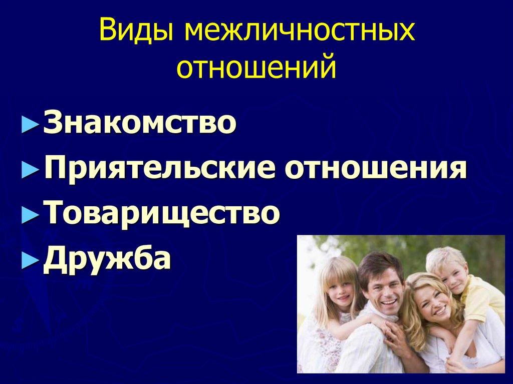 Виды Межличностных Отношений Это Дружба Знакомство Товарищество Приятельство