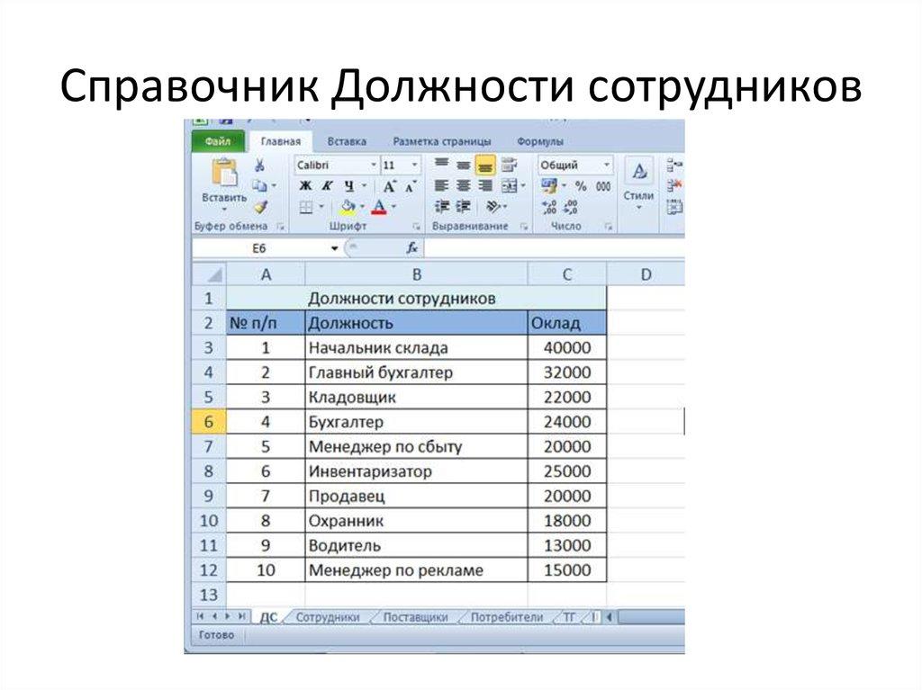 Бухгалтер справочник должностей как правильно бухгалтера или бухгалтеры во множественном