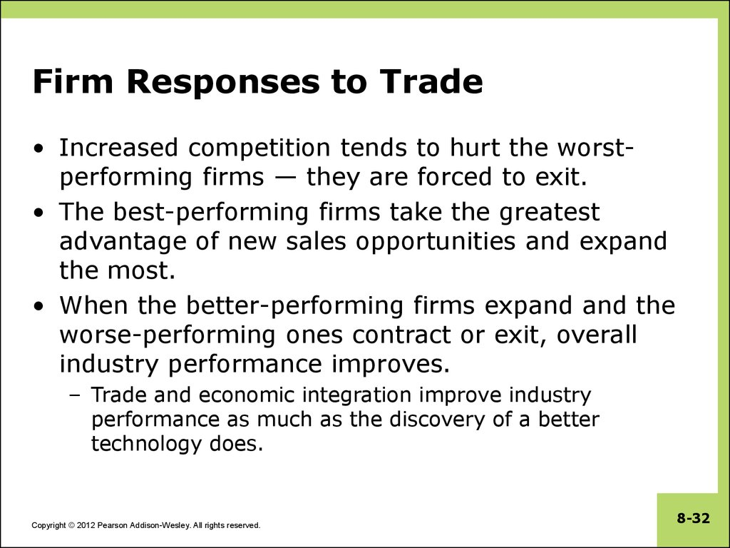 Firm Responses to Trade