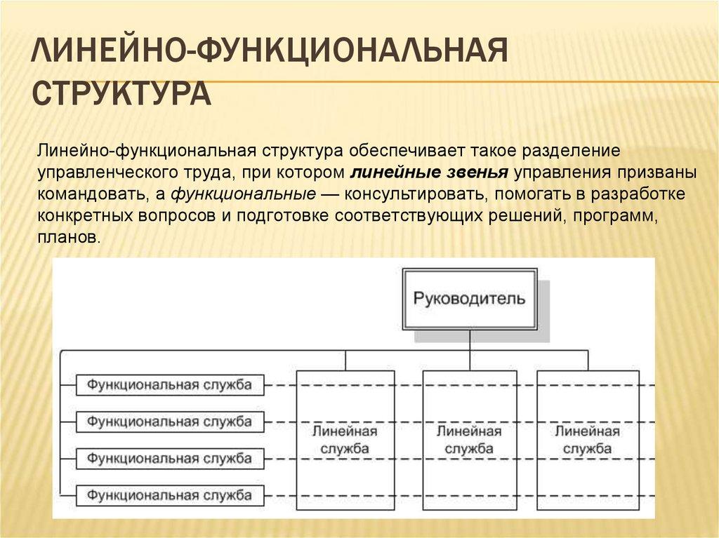 модель линейно-функциональной структуры управления Огородный проезд Москве