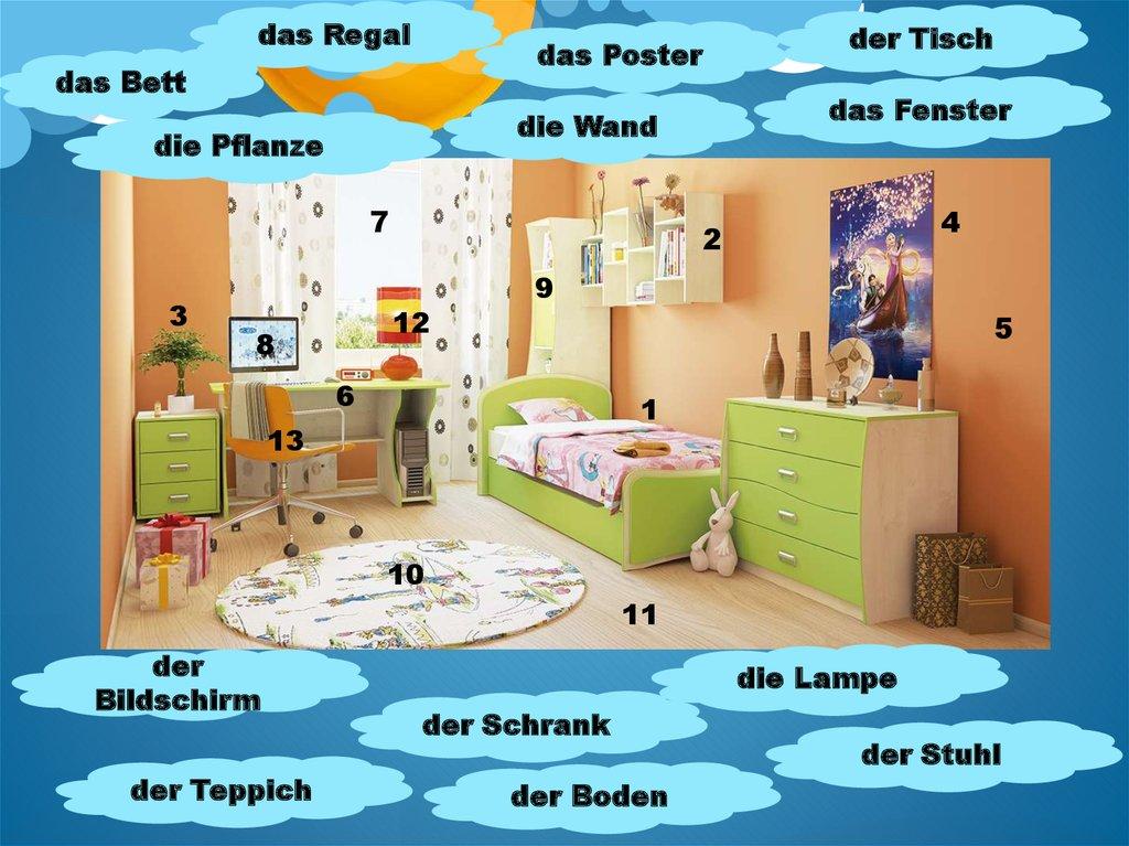 mein zimmer online presentation. Black Bedroom Furniture Sets. Home Design Ideas
