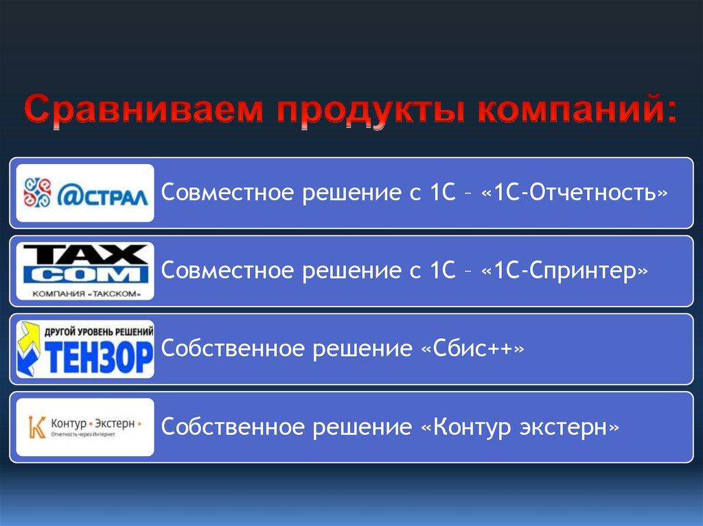 Анализ электронной отчетности декларация 2019 ндфл программа