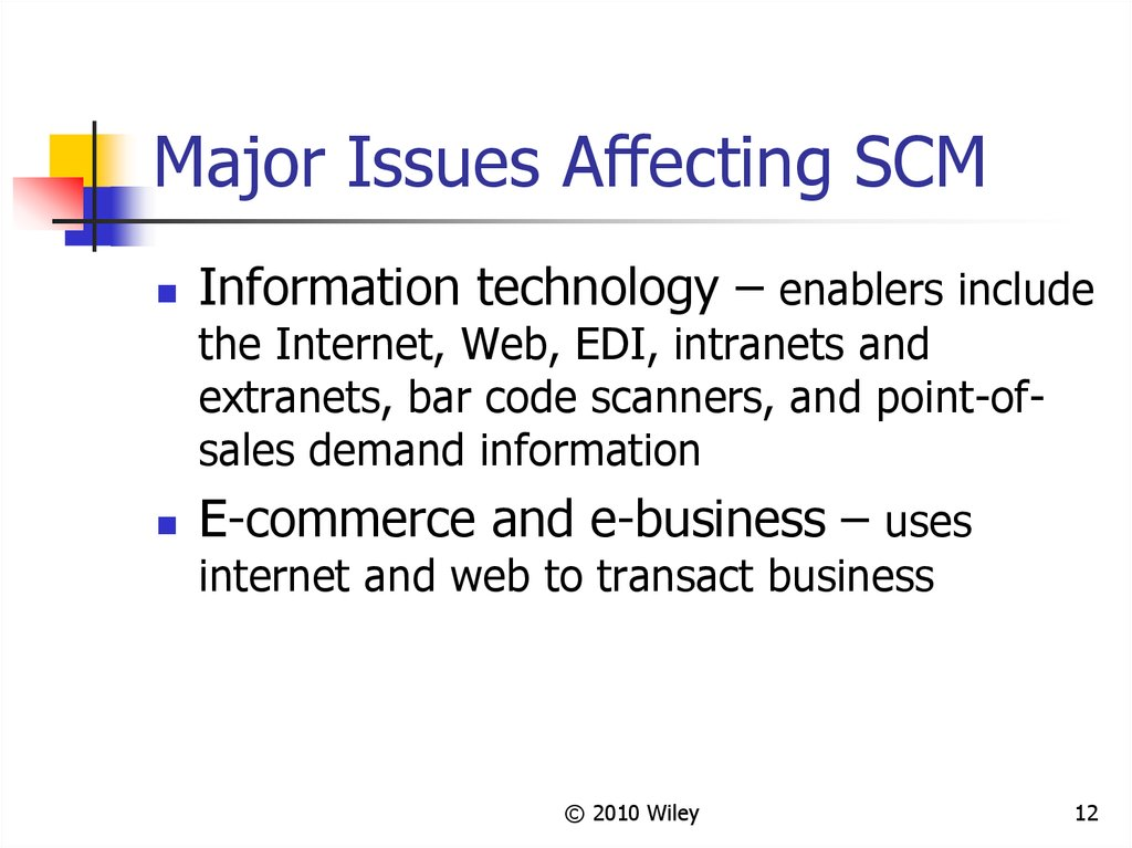 Major Issues Affecting SCM