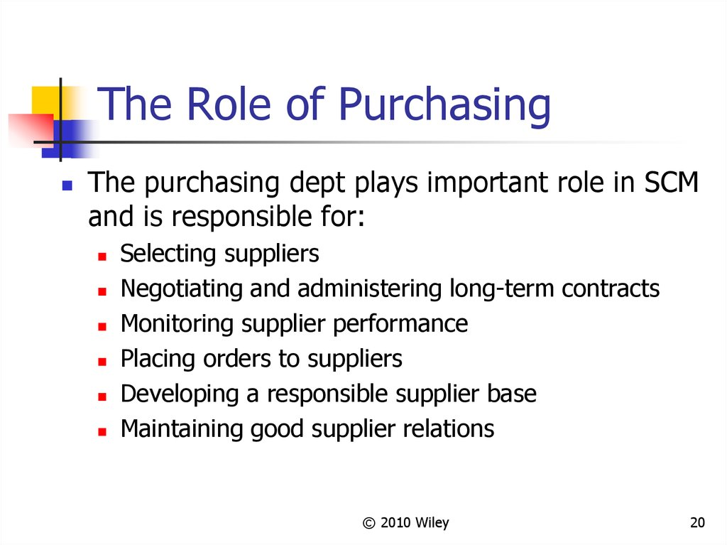 The Role of Purchasing