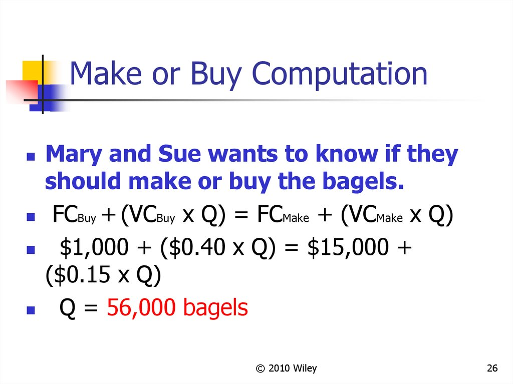 Make or Buy Computation