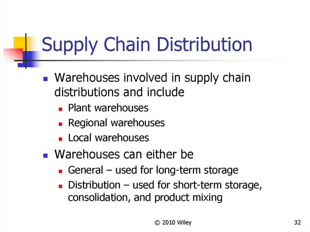 Supply Chain Distribution