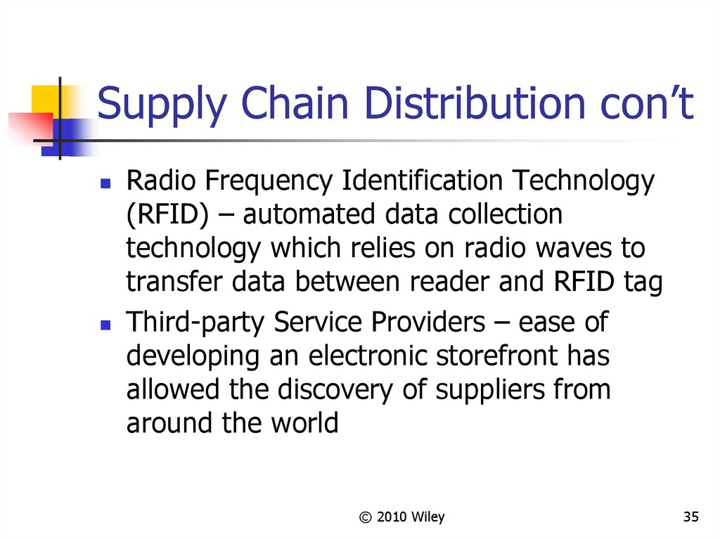 Supply Chain Distribution con't