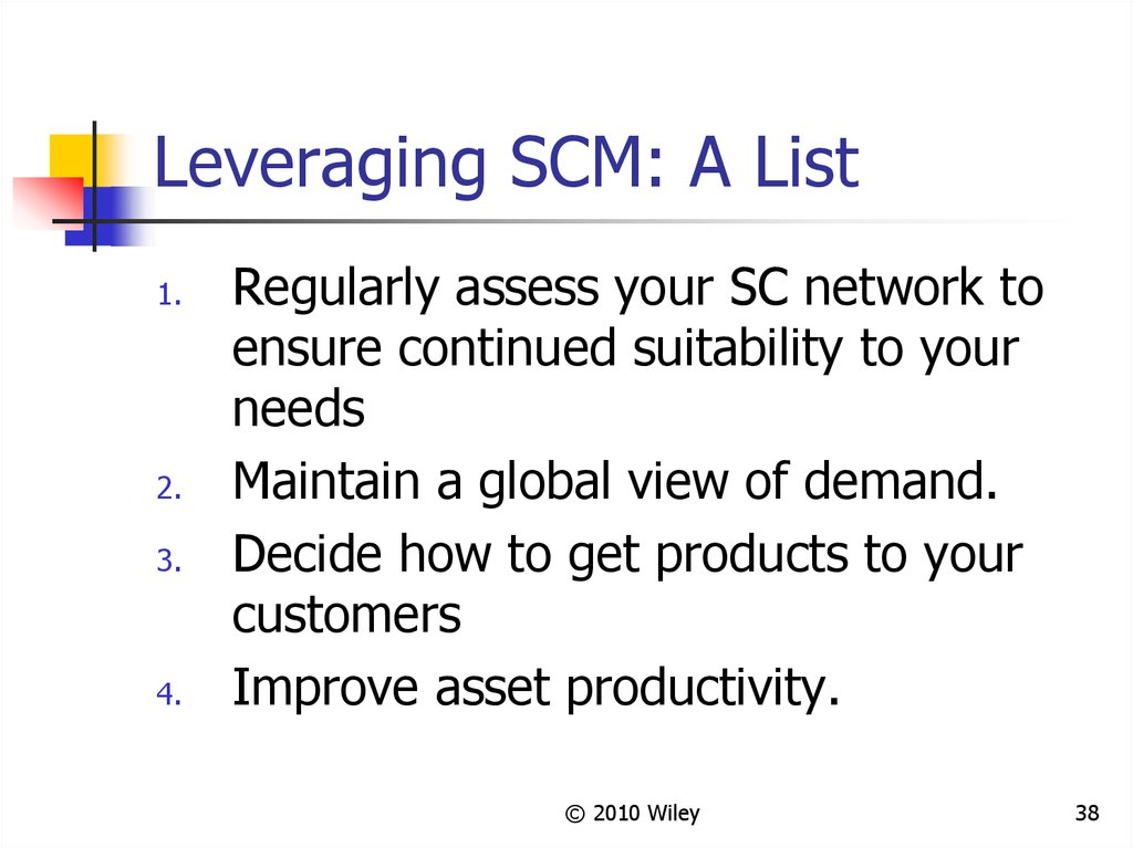 Leveraging SCM: A List