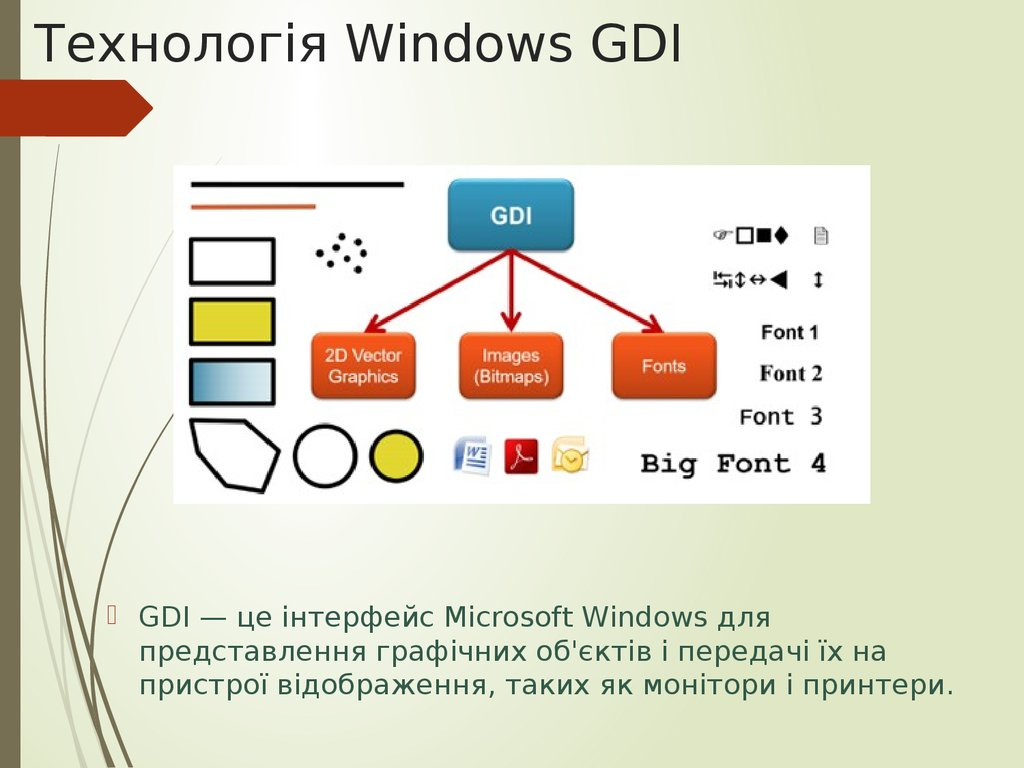Технологія Windows GDI
