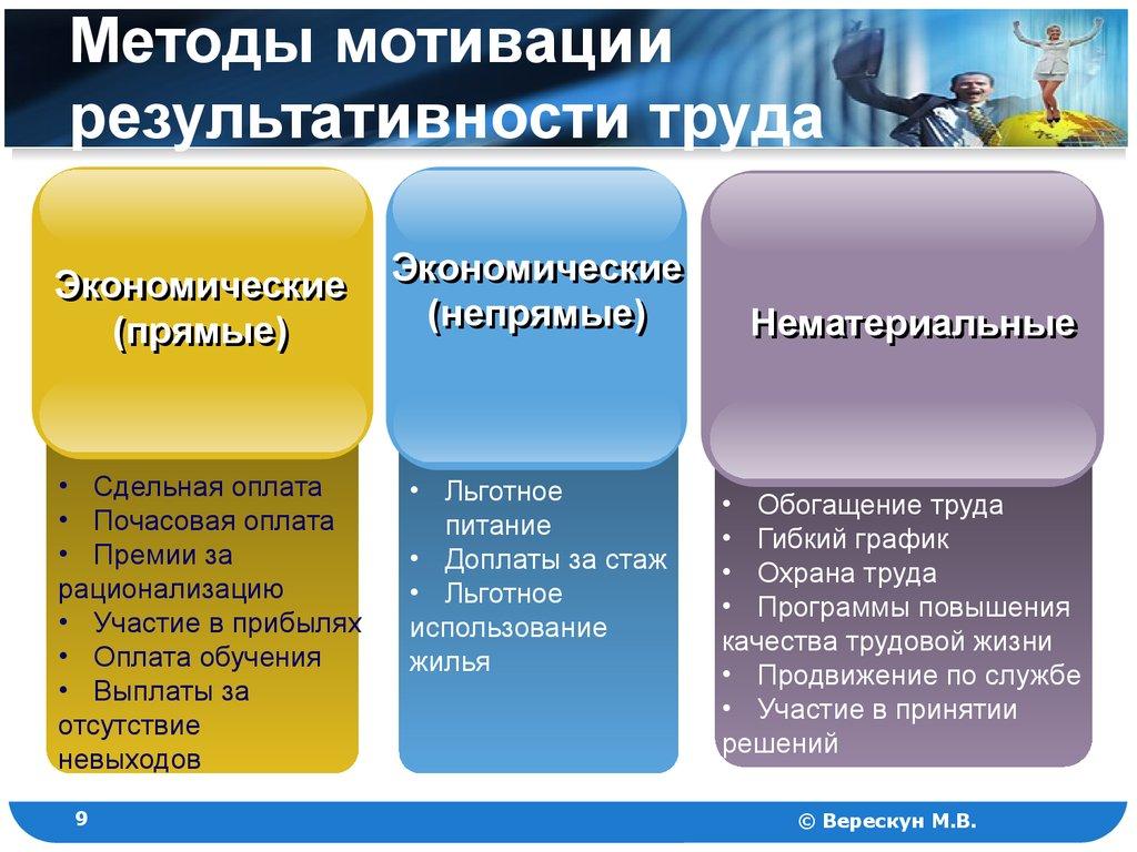 Холостова ЕИ Теория социальной работы  Studmedru