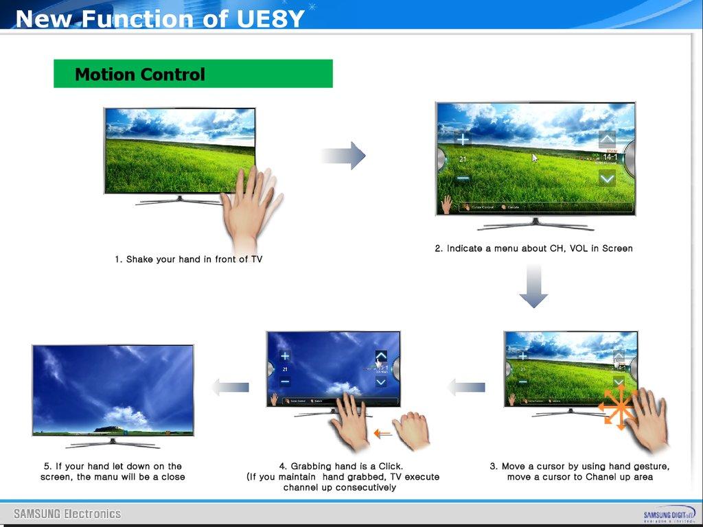 samsung smart tv es7000 manual