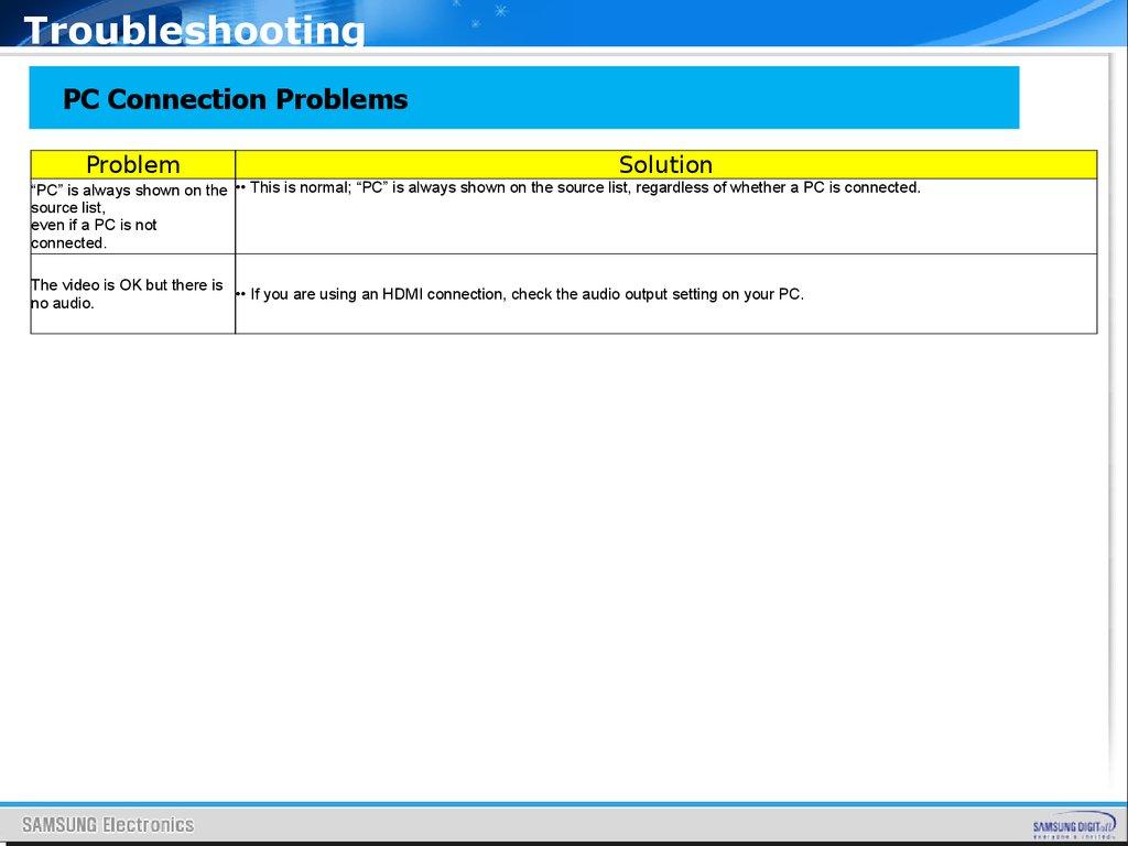 Samsung Training Manual For LED TV ES7000 Series - презентация онлайн