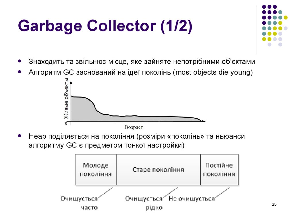 Garbage Collector (1/2)