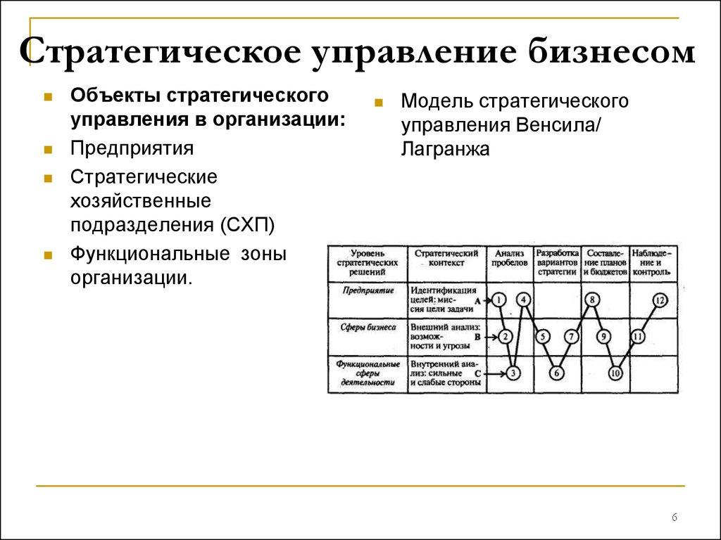Стратегическое управление задачи решение практикум задач с решением по эконометрике