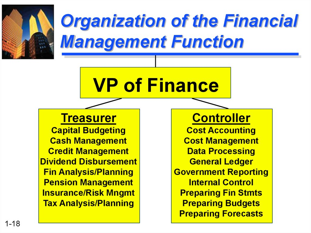 the role of budgeting in management planning and control essay The roles and responsibilities of management accountants in the era of globalization  the roles and responsibilities of management accountants in the era of globalization  management to plan, evaluate, and control an.