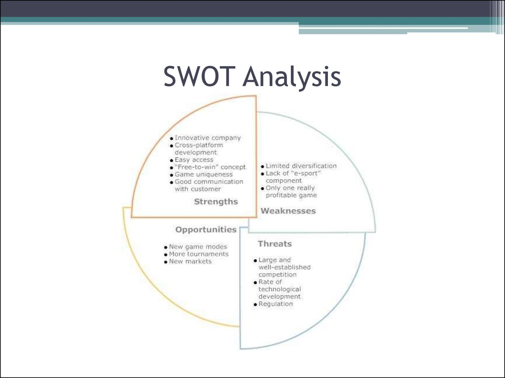 swot analysis of sushi restaurant For my swot analysis are some strengths, weaknesses, opportunities and strengths, weaknesses, opportunities, and threats of.