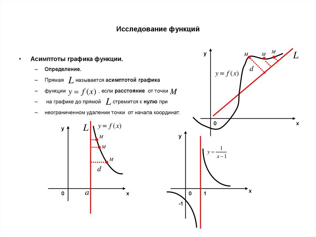 read Исследование динамических свойств датчика