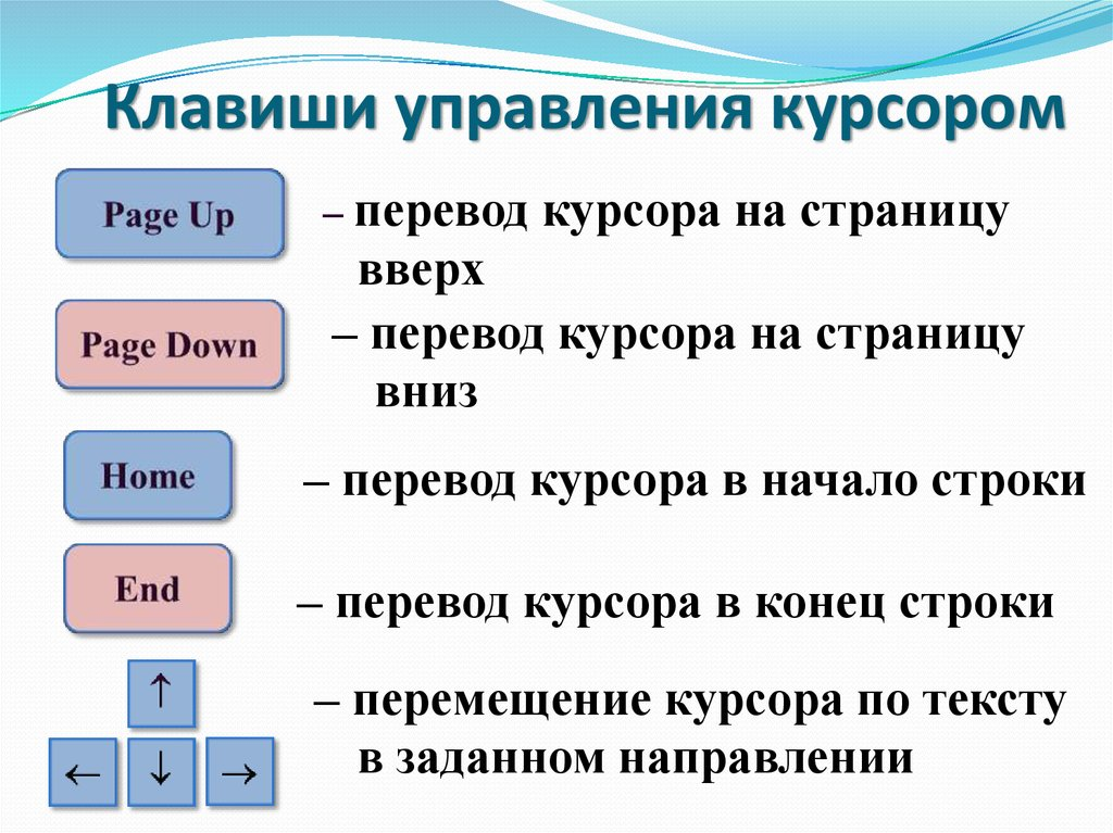 Текст или картинки за курсором