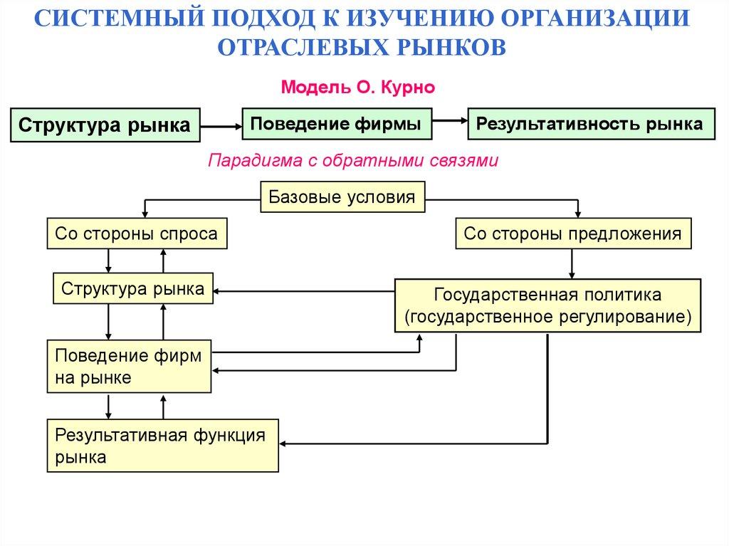 free кибернетические системы в медицине практическое