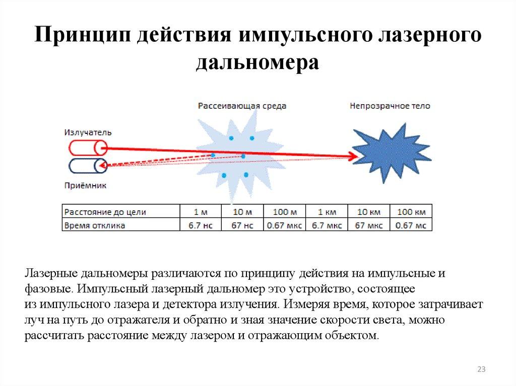 book soviet mechanized firepower 1941 1945