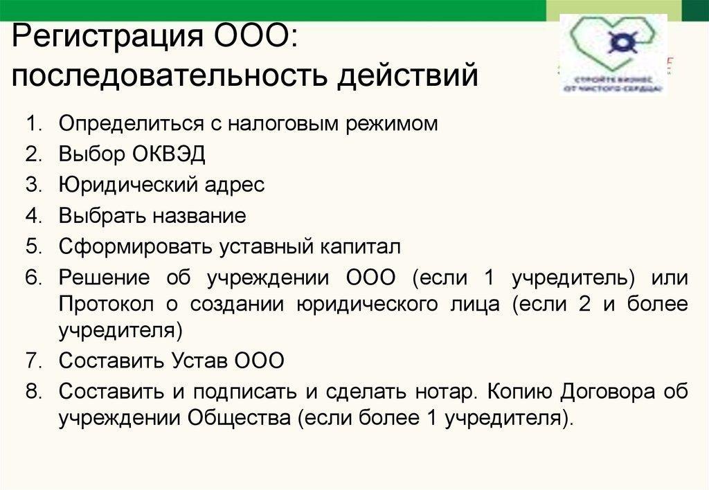 Последовательность действия регистрации ооо декларация 3 ндфл для жителей