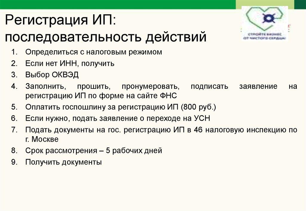 Последовательность действий регистрации ип реквизиты для оплаты госпошлины за регистрацию ооо пермь
