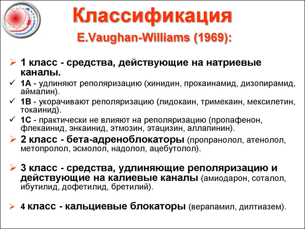 Классификация E.Vaughan-Williams (1969):