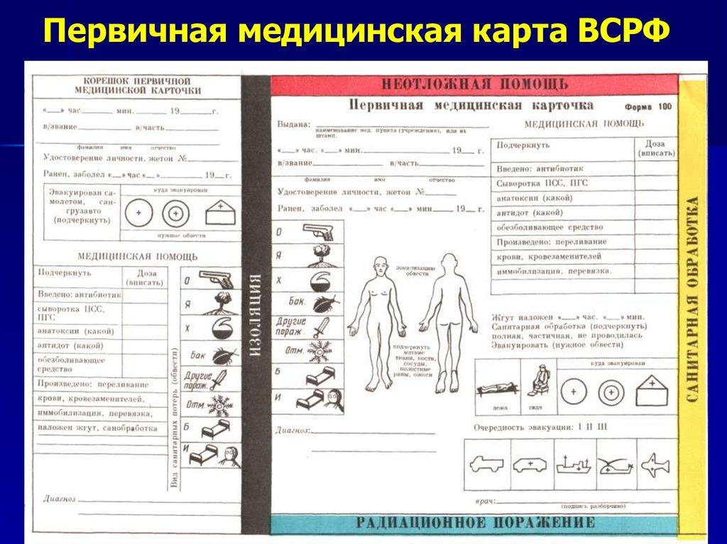 Первичная медицинская карта