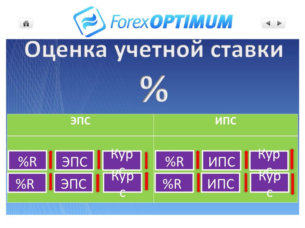 Мультипликатор EV/EBITDA - Журнал Aqula.ru — …