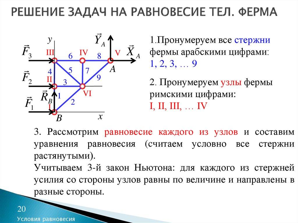 Статика равновесие решение задач решение задач в 9 математика егэ 2016
