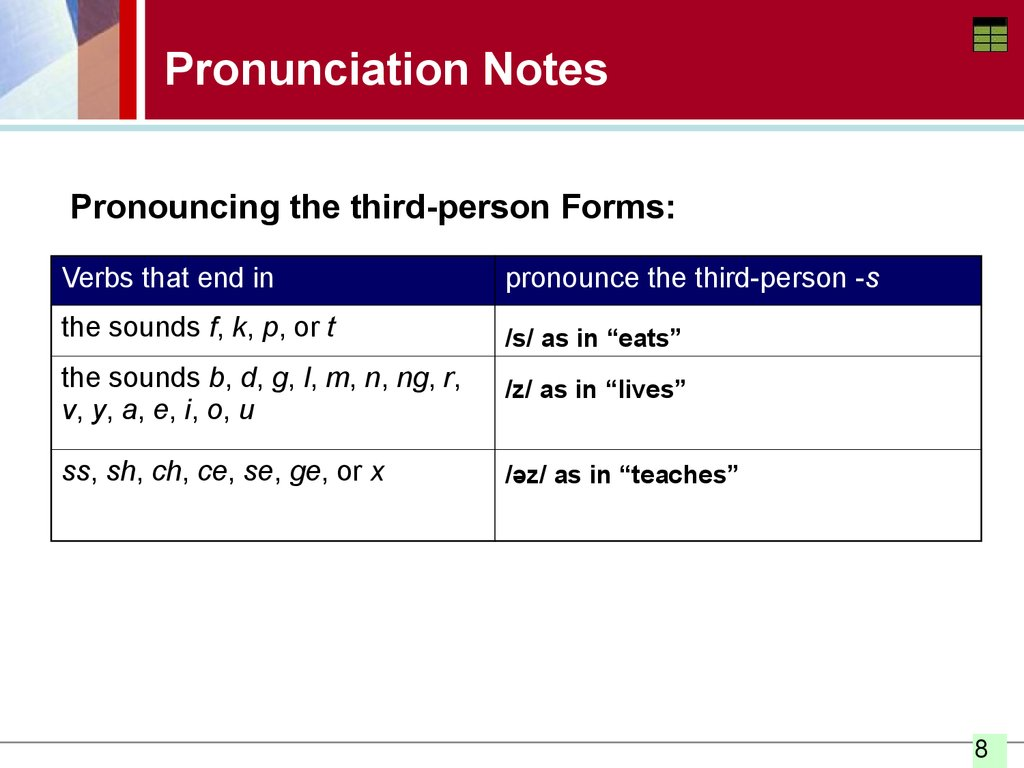 The Simple Present Tense Spelling And Pronouncing The Third Person Forms The Negative Present Tense Online Presentation