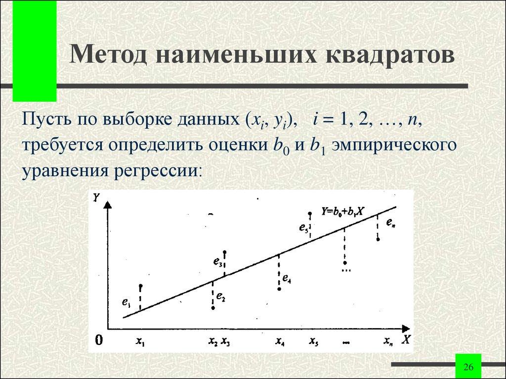 Примеры решения задач по методу наименьших квадратов как решить задачу один земельный участок