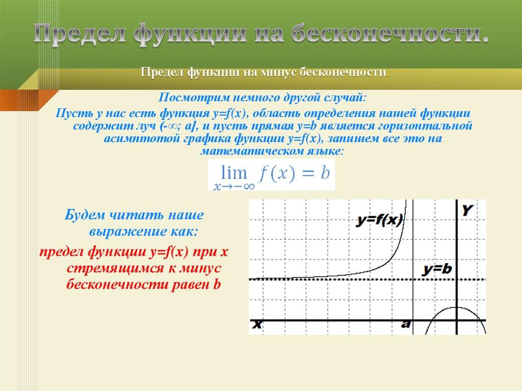 предел функции на бесконечности примеры решения билеты можно кассах