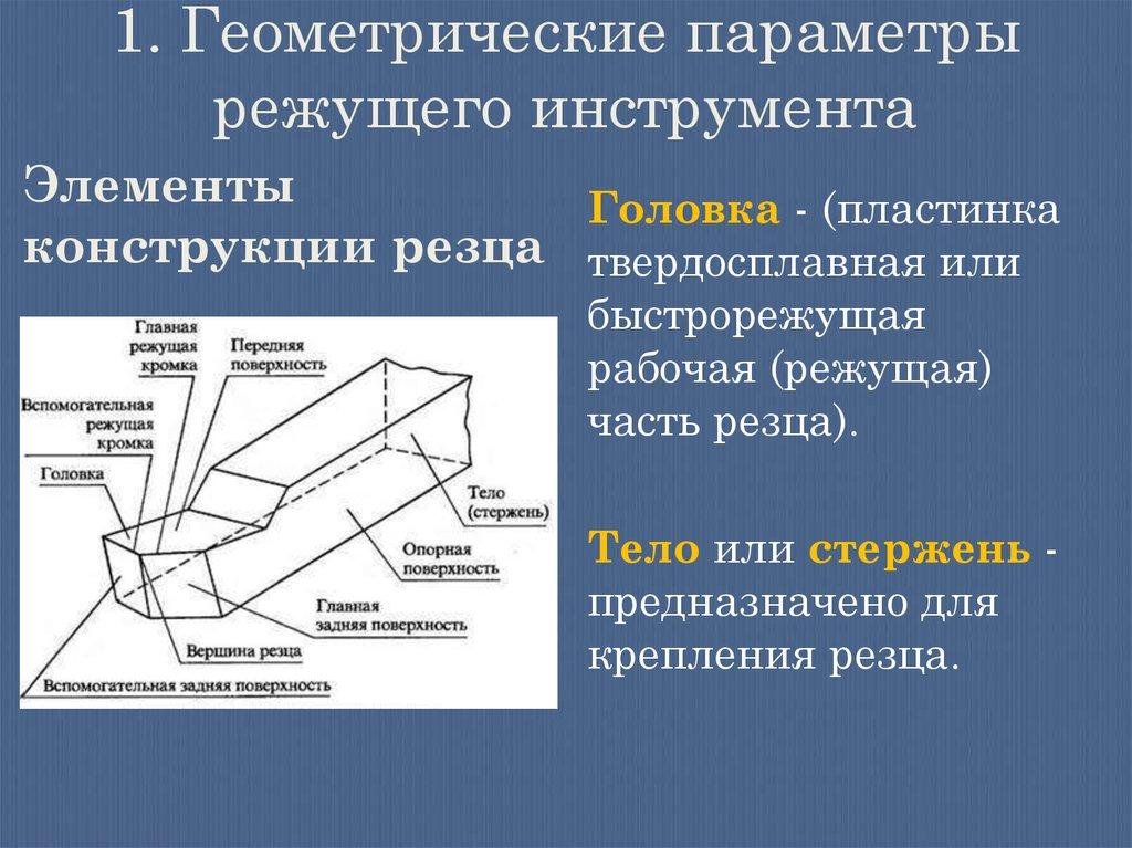 Геометрические элементы резца