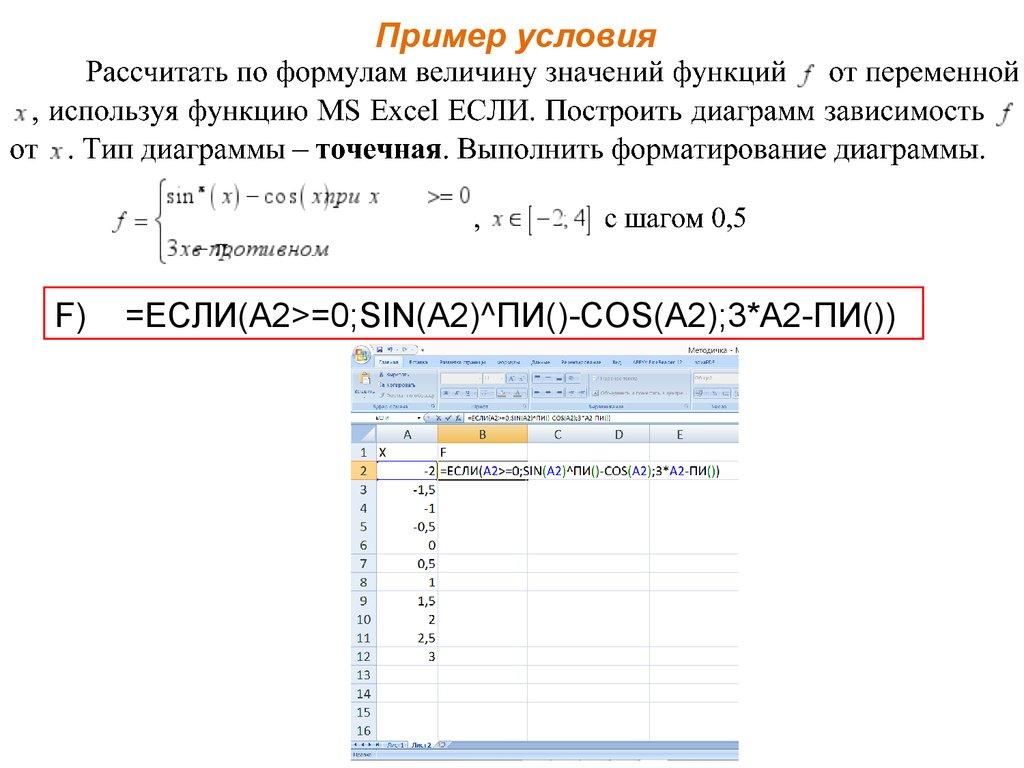 Excel косинус натуральное число