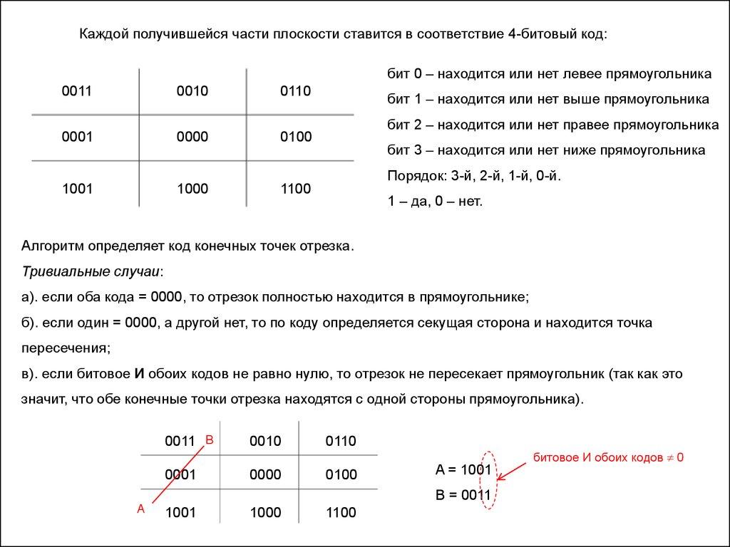 pdf practical fracture treatment 4th