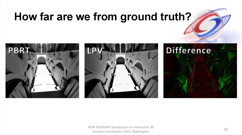 How far are we from ground truth?