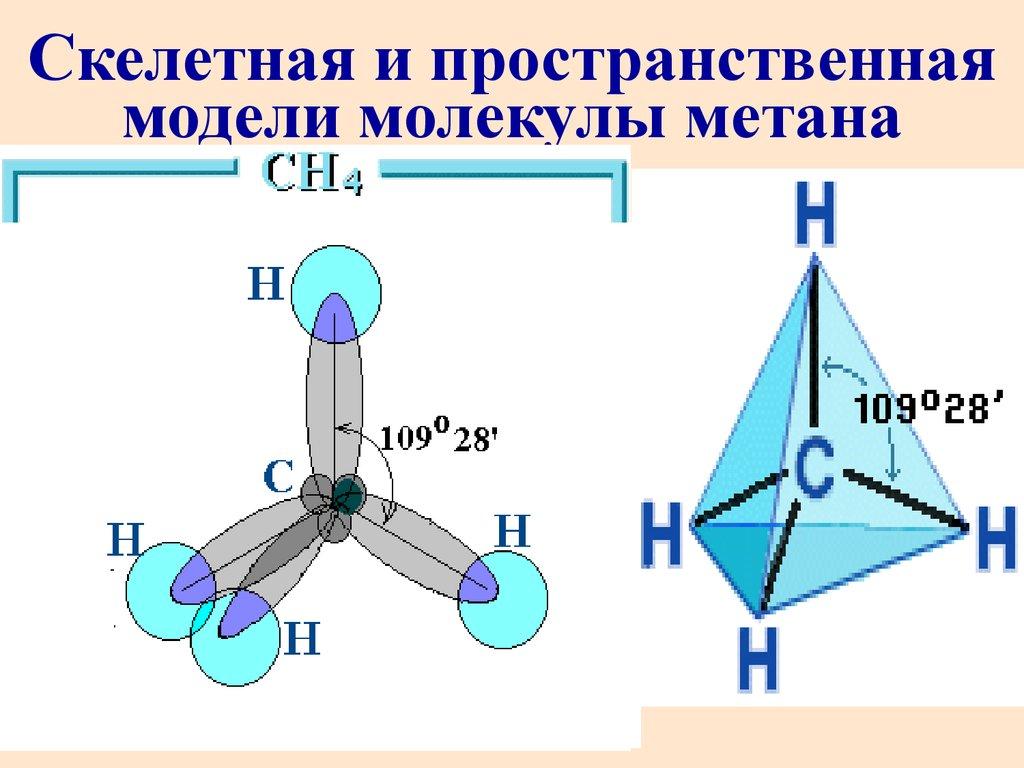 модель молекулы метана картинка обоев